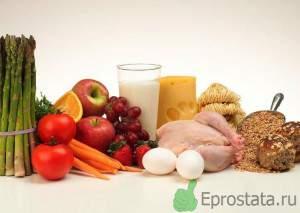 Продукты которые можно есть при аденоме