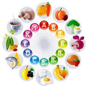 Все витамины
